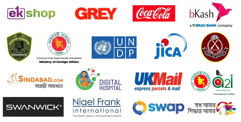 Software Development Company | Parallaxlogic
